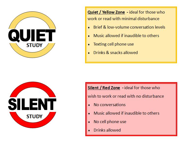 2_study_zones