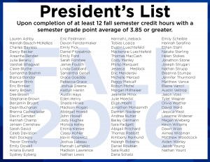 presidents-list-new